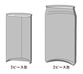 2ピース缶と3ピース缶