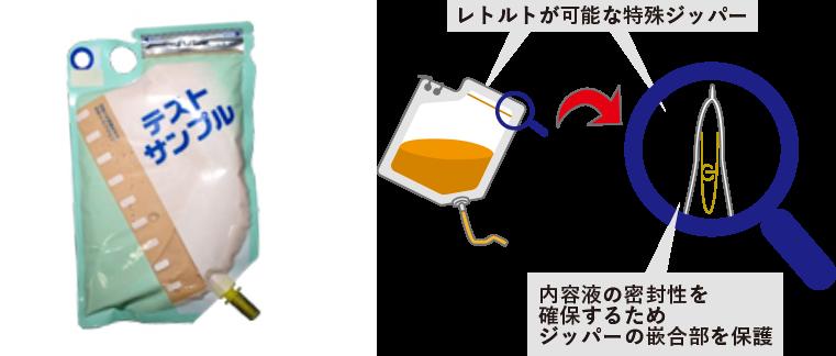 ジッパー付きスパウトパウチ: 新形態 流動食用パウチ