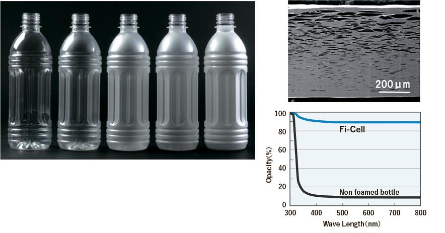 OXYBLOCK(オキシブロック):酸素吸収ペットボトル