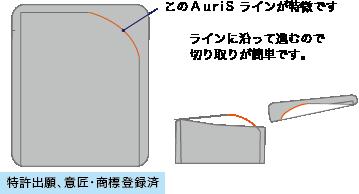 AuriSの特徴
